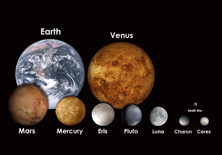 Тут все понятно планеты земной группы